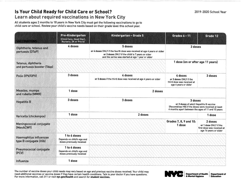 Nyc School Calendar 2020.Doe Links And Community Information District 21 Office